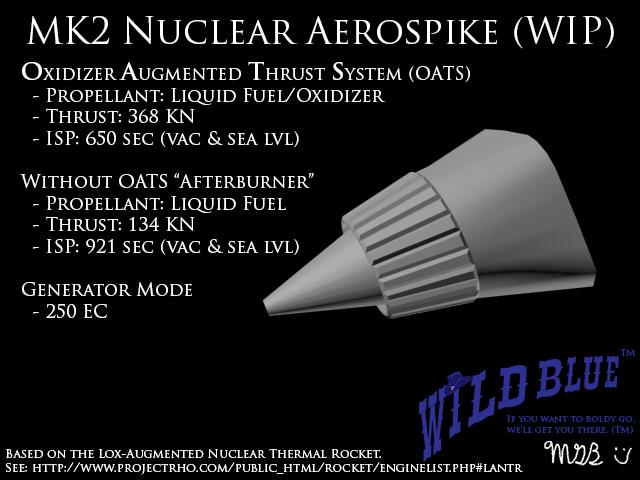 Mk2NuclearAerospikeWip.png